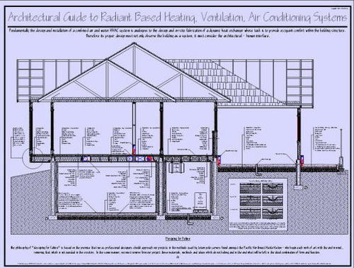 the architectural guide to radiant based hvac systems  (authoritative  drawing)